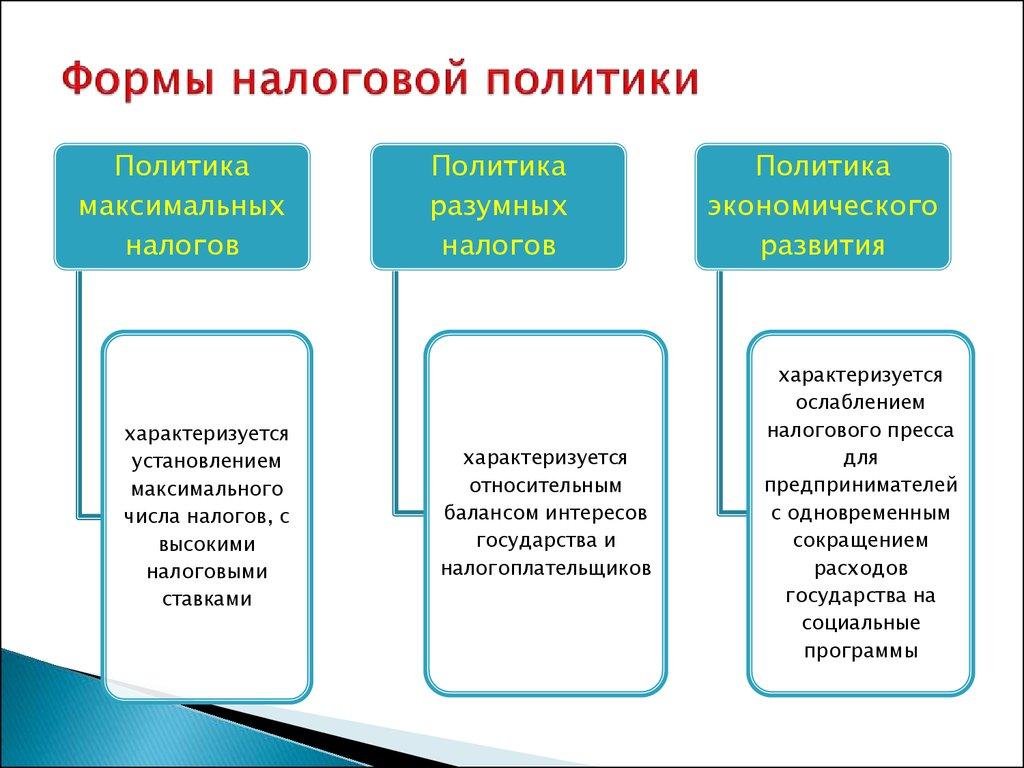 Налоговая политика России на 2020-2021 годы