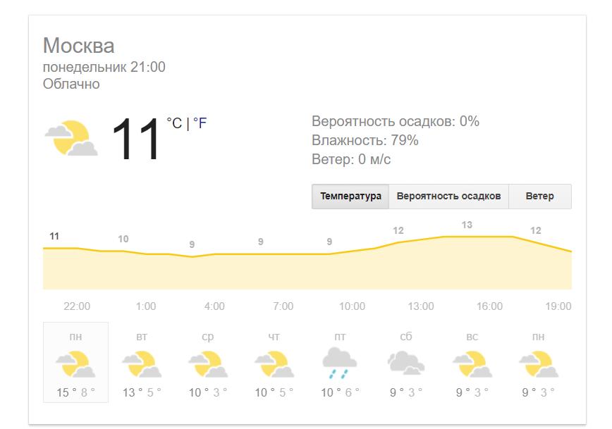 Обзор погоды в Москве на 26.09.2020