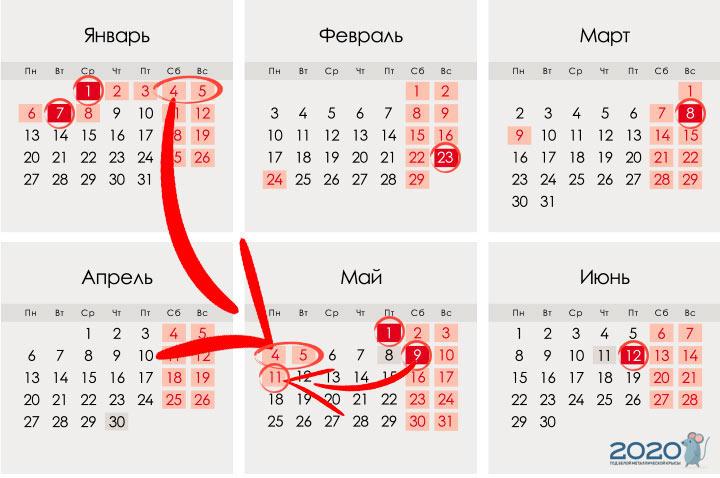 Длинные выходные на майские праздники в 2020 году