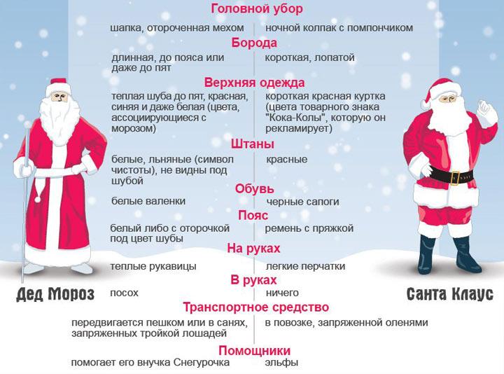 Анекдоты про Санту, Деда Мороза и Новый 2021 год
