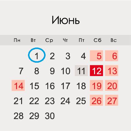 День защиты детей: дата