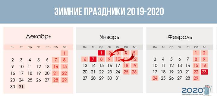 Зимние праздники 2020 года один из вариантов переноса выходных