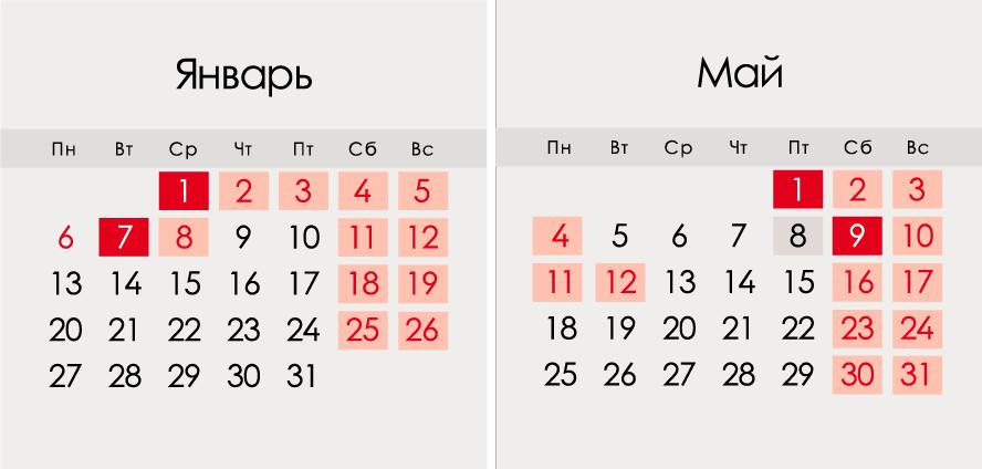Перенос праздничных дней января 2020 года