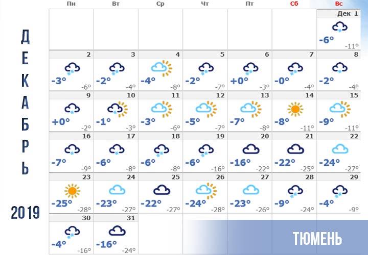 Прогноз погоды на декабрь 2019 года для Тюмени