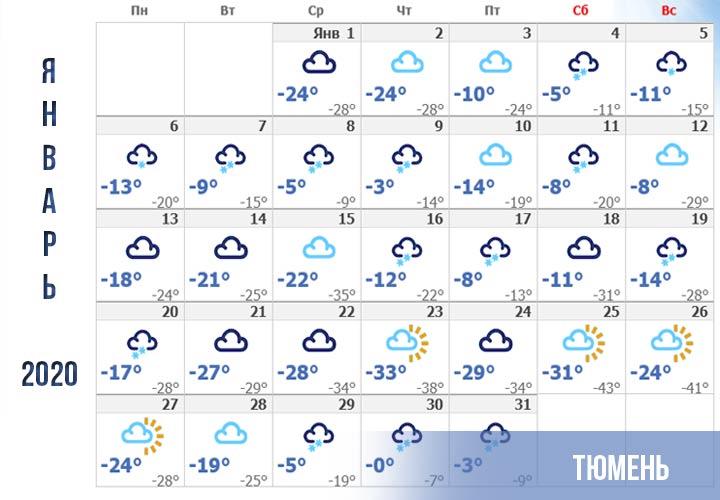 Прогноз погоды на январь 2020 года для Тюмени