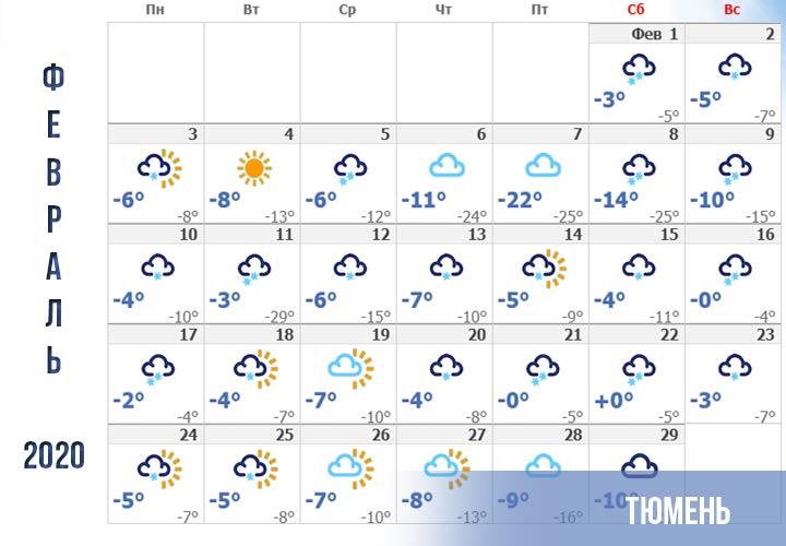 Прогноз погоды на февраль 2020 года для Тюмени