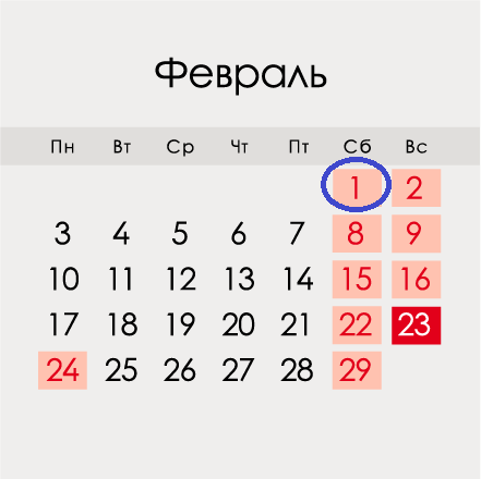 Дата встречи выпускников в 2020 году