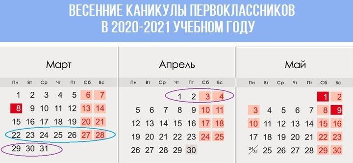 Весенние каникулы у первоклассников в 2020-2021 учебном году