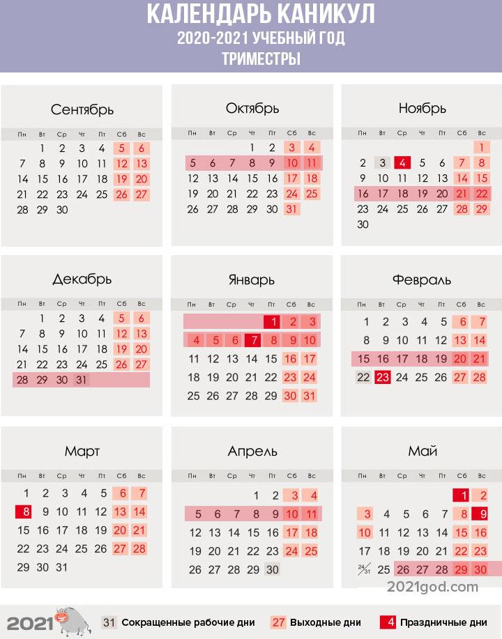 Календарь школьных каникул при триместровой системе на 2020-2021 год