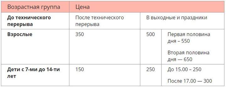 Цены на посещение катка в парке Горького на 2019-2020 год