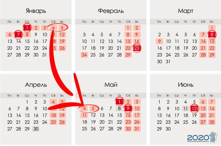 Переносы выходных в 2020 году в России