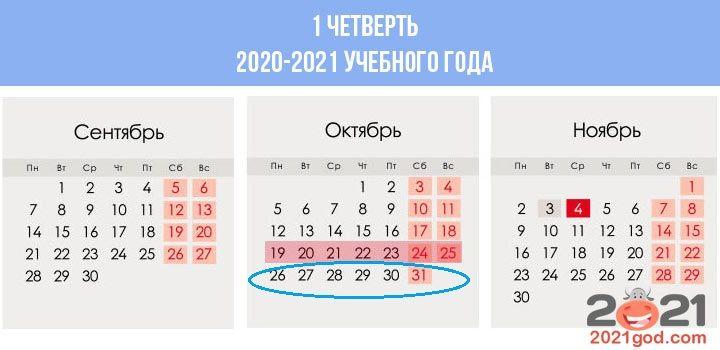 Осенние каникулы в 1 четверти 2020-2021 года