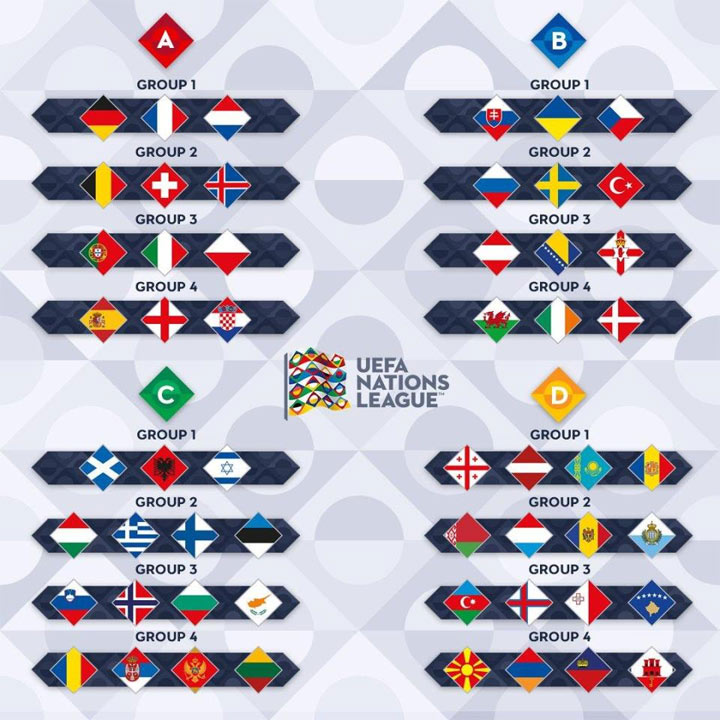 Дивизионы ЕВРО 2020