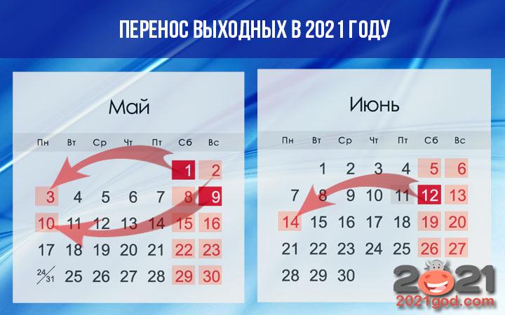 Переносы праздничных дней в 2021 году