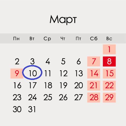 Дата Пурима в 2020 году