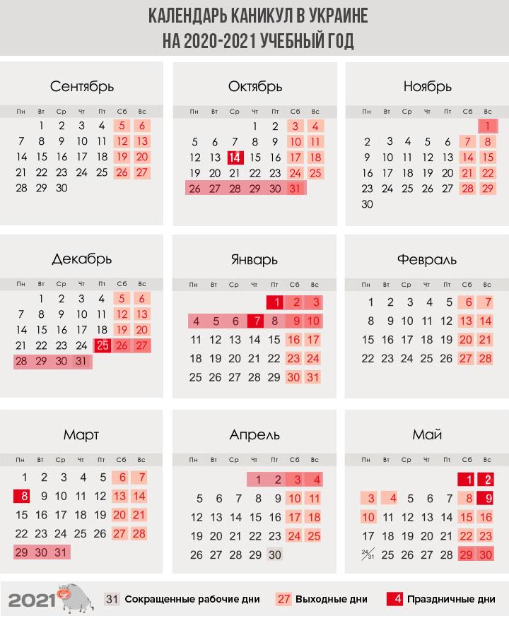 Календарь школьных каникул в Украине в 2020-2021 году