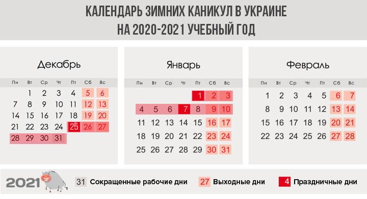 Зимние каникулы в школах Украины в 2020-2021 году