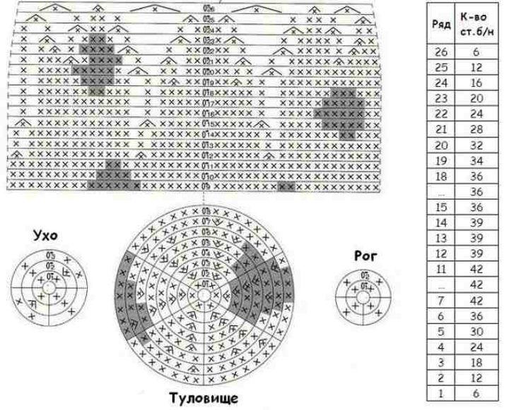 Схема вязания бычка амигуруми