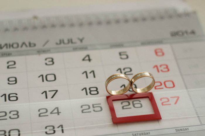 Благоприятные дни для бракосочетания фото
