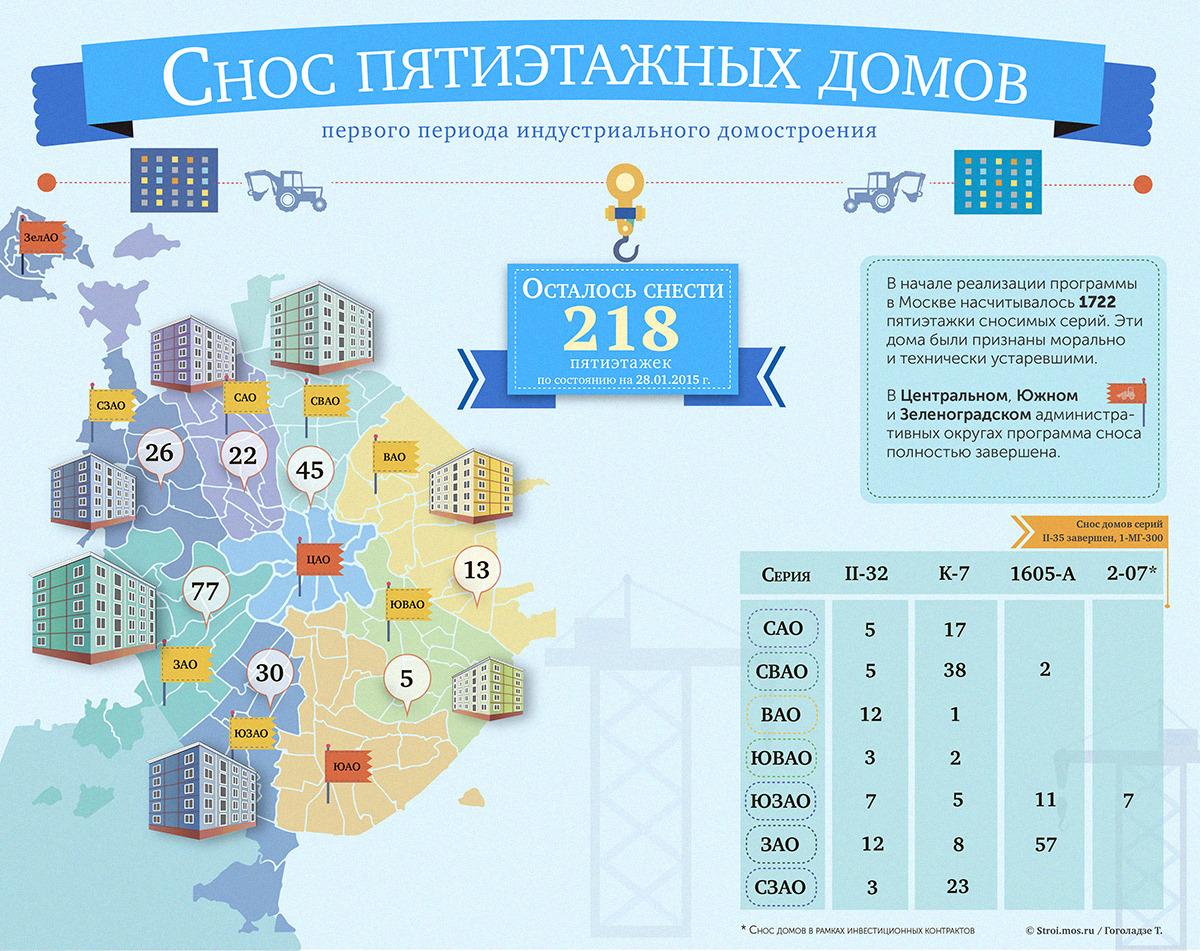 План сноса пятиэтажек в Москве в 2018-2019 году фото