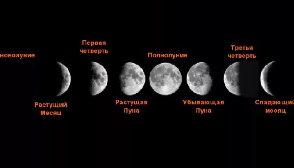 Лунный календарь сегодня. Луна 4 апреля 2020 — растущая или убывающая луна, какая фаза сегодня