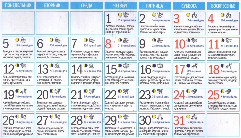 Лунный посевной календарь на 2020 года садовода и огородника – таблица
