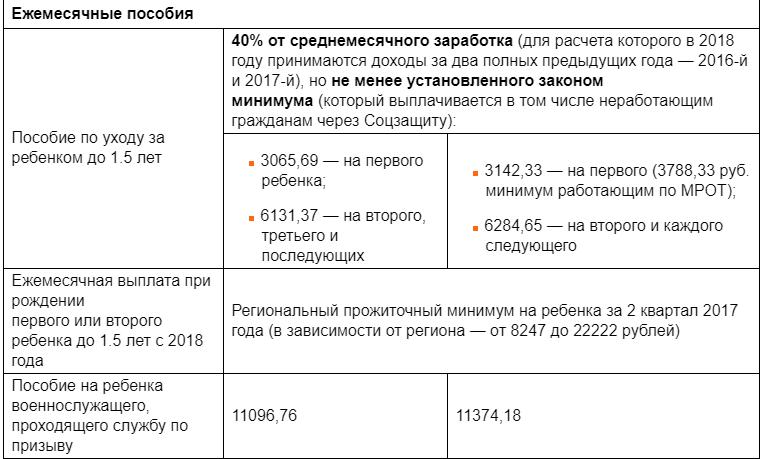 Приемная семья: выплаты в 2020-2021 году